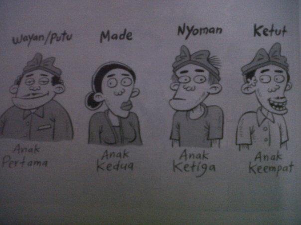 nama-nama orang bali